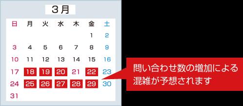 コンタクトセンター混雑予測カレンダー
